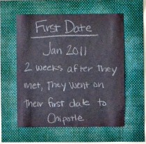 Relationship Timeline - FIRST DATE | www.thisgratefulmama.com